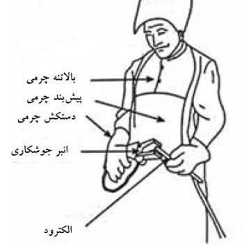 ابزارجوشکاری