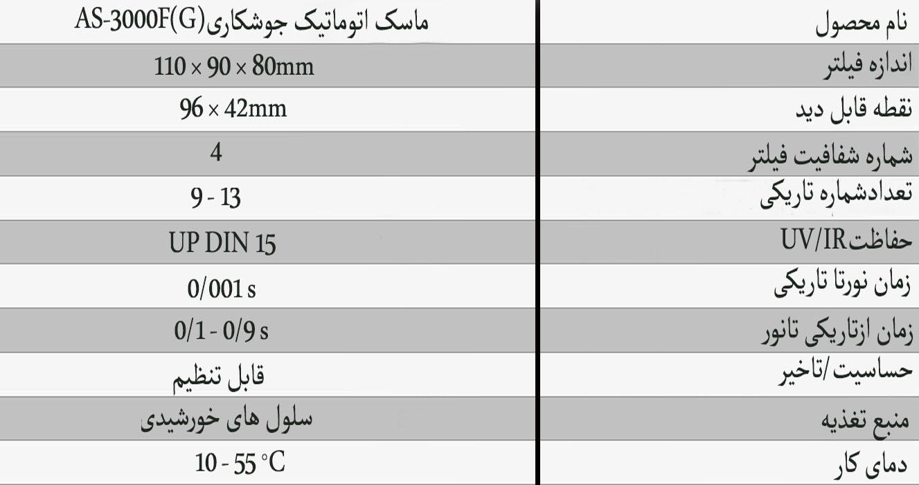 ایران ترانس