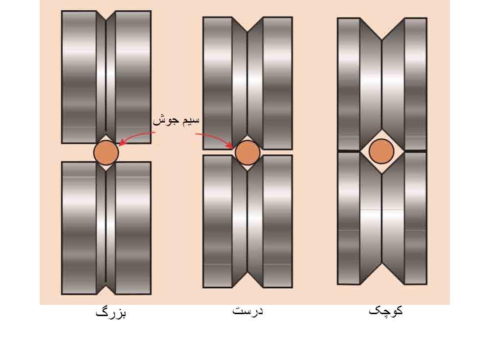 دستگاه جوش ایران ترانس