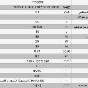 دستگاه جوش سلولوزی ایران ترانس