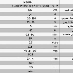 دستگاه جوش MIG180